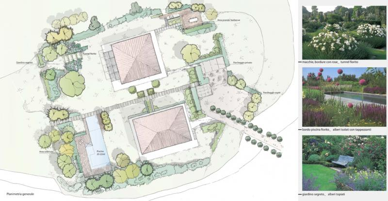 site plan - project