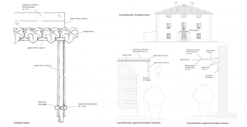 technical drawings - details